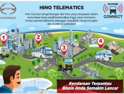 Teknologi Hino Connect Bikin Monitoring Armada Bisnis Lebih Mudah Pengusaha Semakin Sumringah