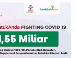 Toyota Indonesia Telah Menggelontorkan Bantuan Menanggulangi  COVID-19 Senilai Rp 1,55 Miliar